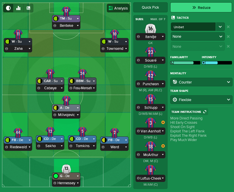 Football Manager 2018: Five formations that could save your